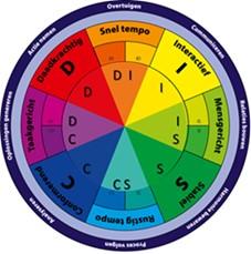disc-plus-markt-wiel